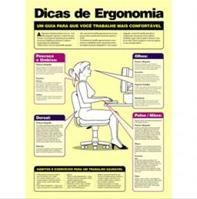 Painéis de Ergonomia