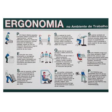 Painel Ergonomia no Ambiente de Trabalho